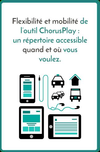 Flexibilité et mobilité de ChorusPlay